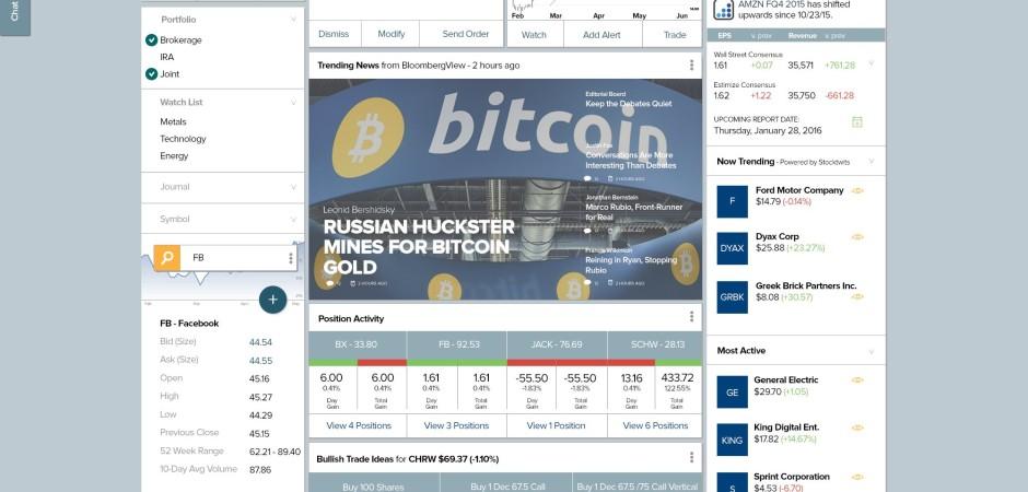Trading platform dashboard
