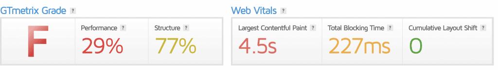 slow website